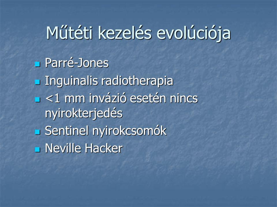 Műtéti kezelés evolúciója
