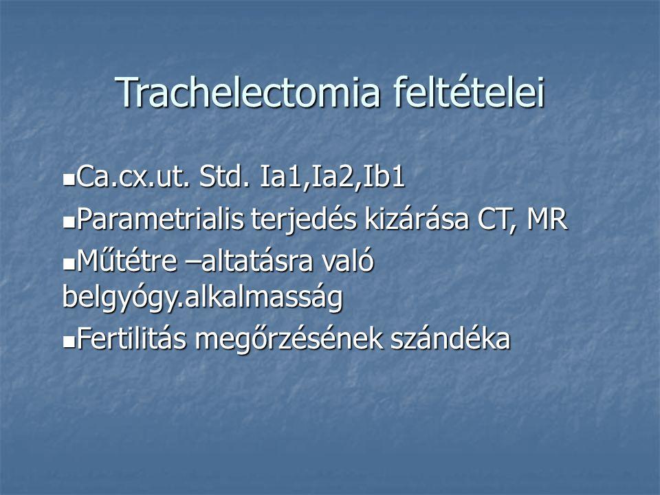 Trachelectomia feltételei