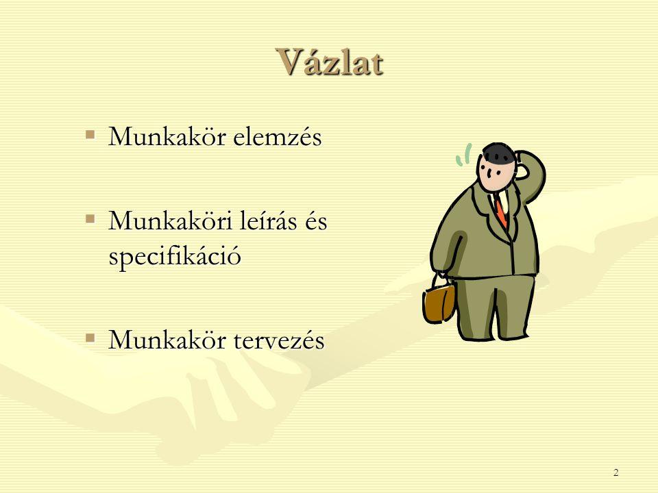 Vázlat Munkakör elemzés Munkaköri leírás és specifikáció