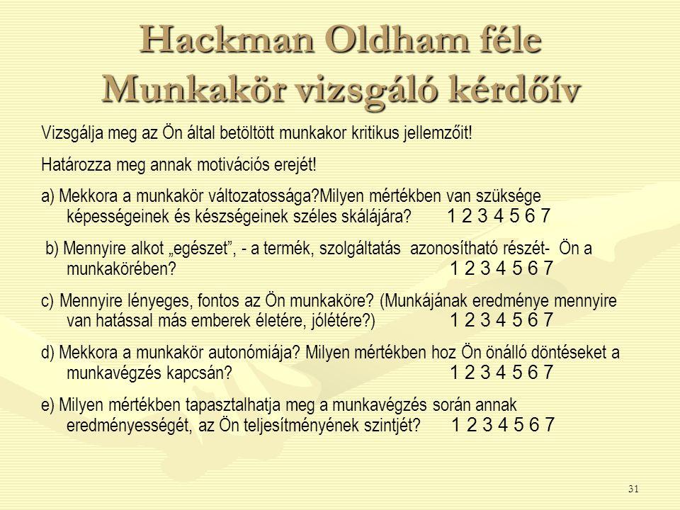 Hackman Oldham féle Munkakör vizsgáló kérdőív