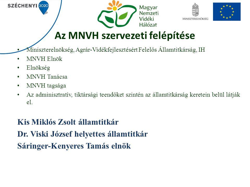 Az MNVH szervezeti felépítése