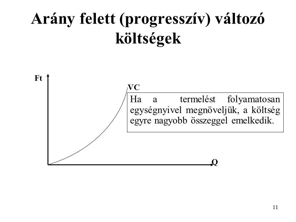 Arány felett (progresszív) változó költségek