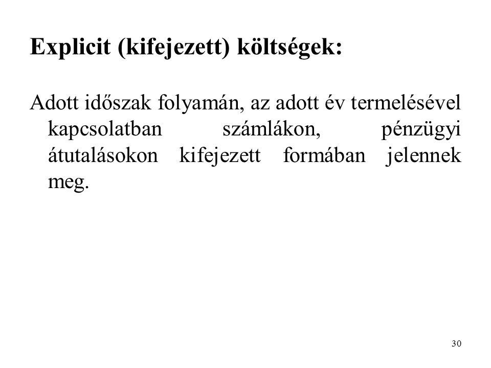 Explicit (kifejezett) költségek: