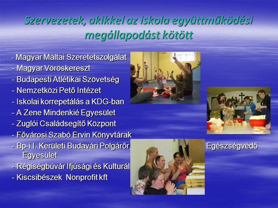 Szervezetek, akikkel az iskola együttműködési megállapodást kötött