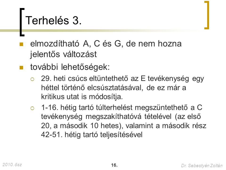 Terhelés 3. elmozdítható A, C és G, de nem hozna jelentős változást