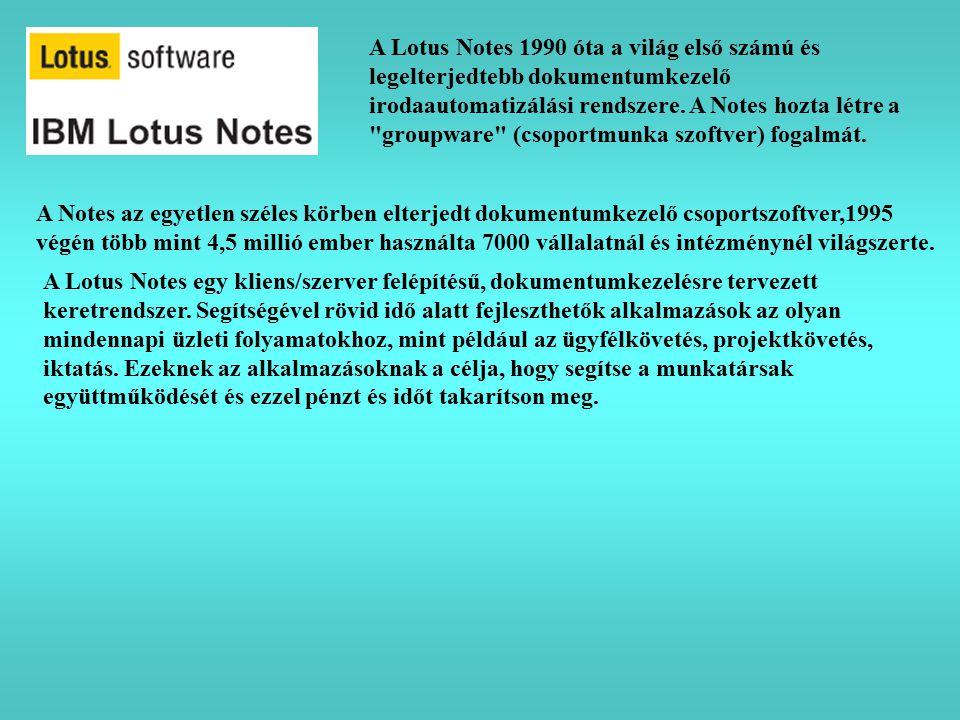 A Lotus Notes 1990 óta a világ első számú és legelterjedtebb dokumentumkezelő irodaautomatizálási rendszere. A Notes hozta létre a groupware (csoportmunka szoftver) fogalmát.