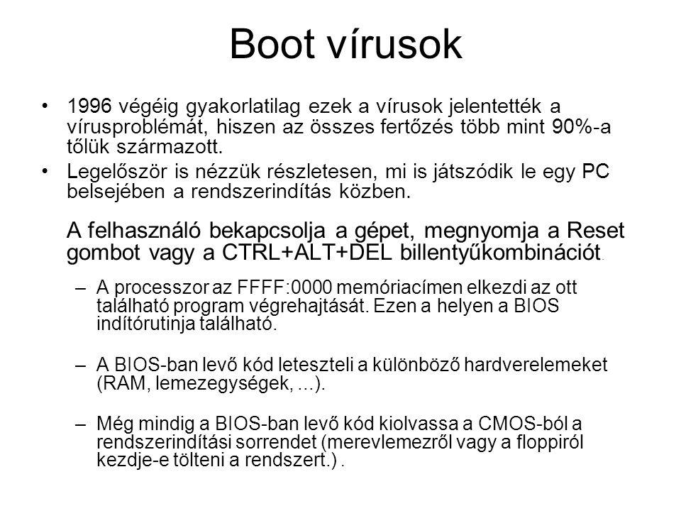 Boot vírusok 1996 végéig gyakorlatilag ezek a vírusok jelentették a vírusproblémát, hiszen az összes fertőzés több mint 90%-a tőlük származott.