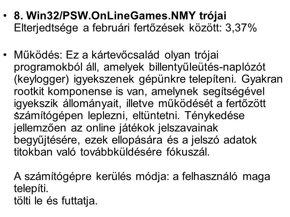 8. Win32/PSW.OnLineGames.NMY trójai Elterjedtsége a februári fertőzések között: 3,37%