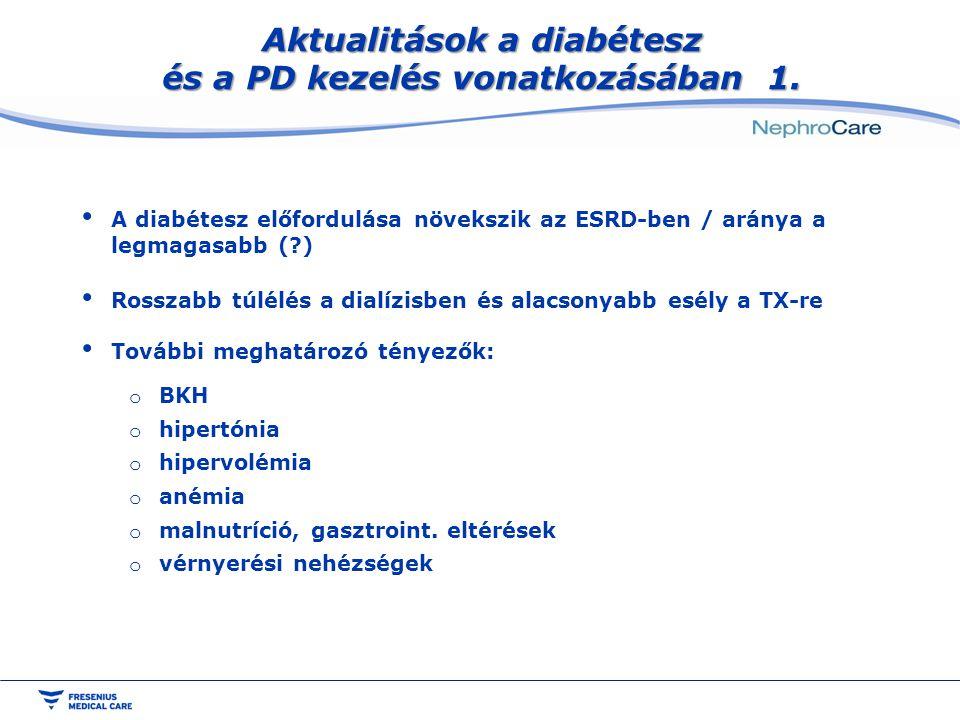 Aktualitások a diabétesz és a PD kezelés vonatkozásában 1.