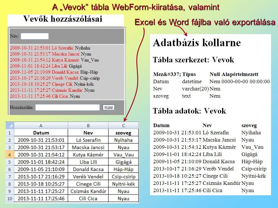 """A """"Vevok tábla WebForm-kiiratása, valamint"""