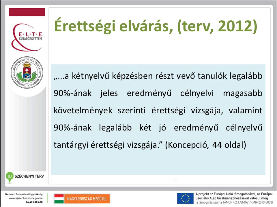 Érettségi elvárás, (terv, 2012)