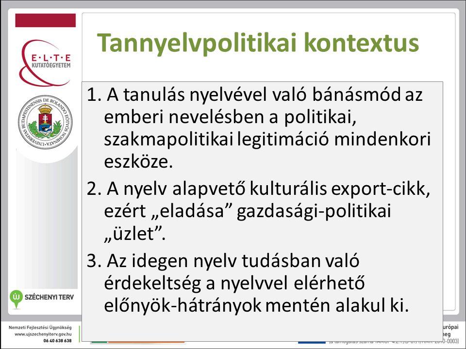 Tannyelvpolitikai kontextus