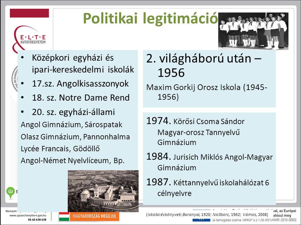 Politikai legitimáció