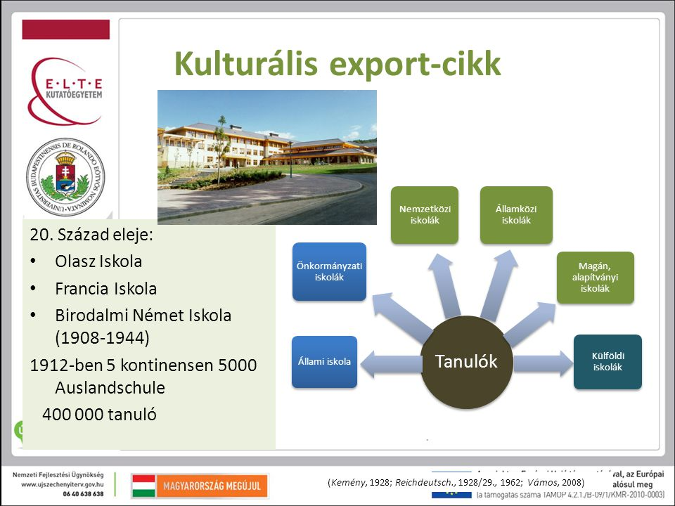 Kulturális export-cikk