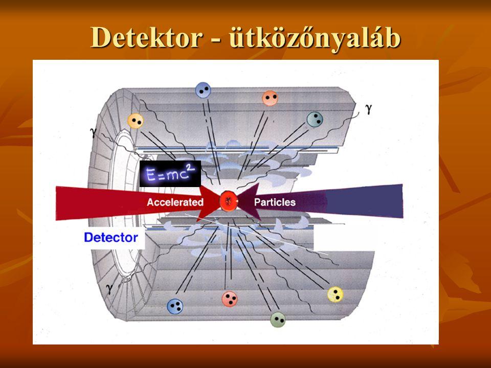 Detektor - ütközőnyaláb