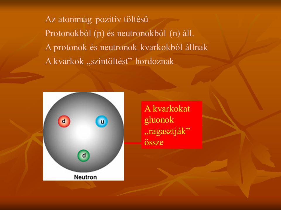 Az atommag pozitív töltésű