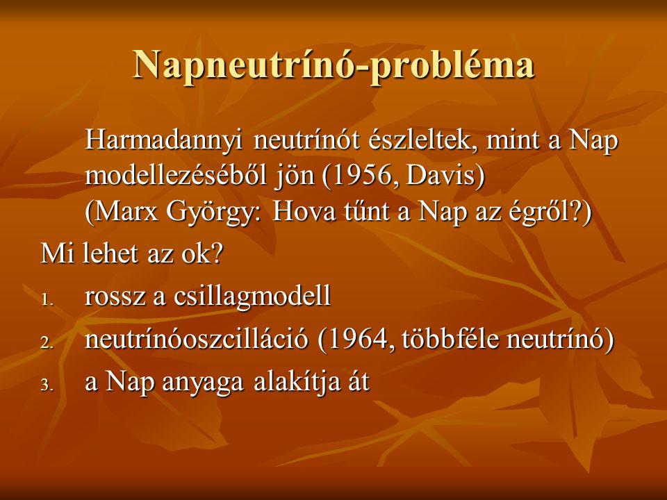 Napneutrínó-probléma