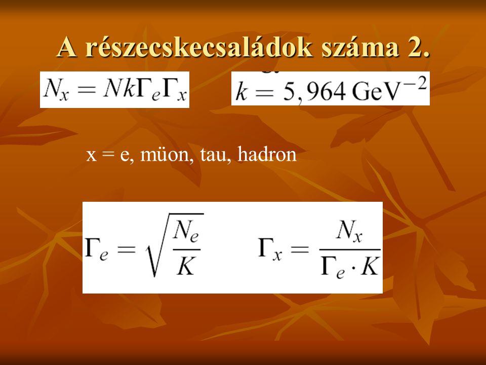 A részecskecsaládok száma 2.