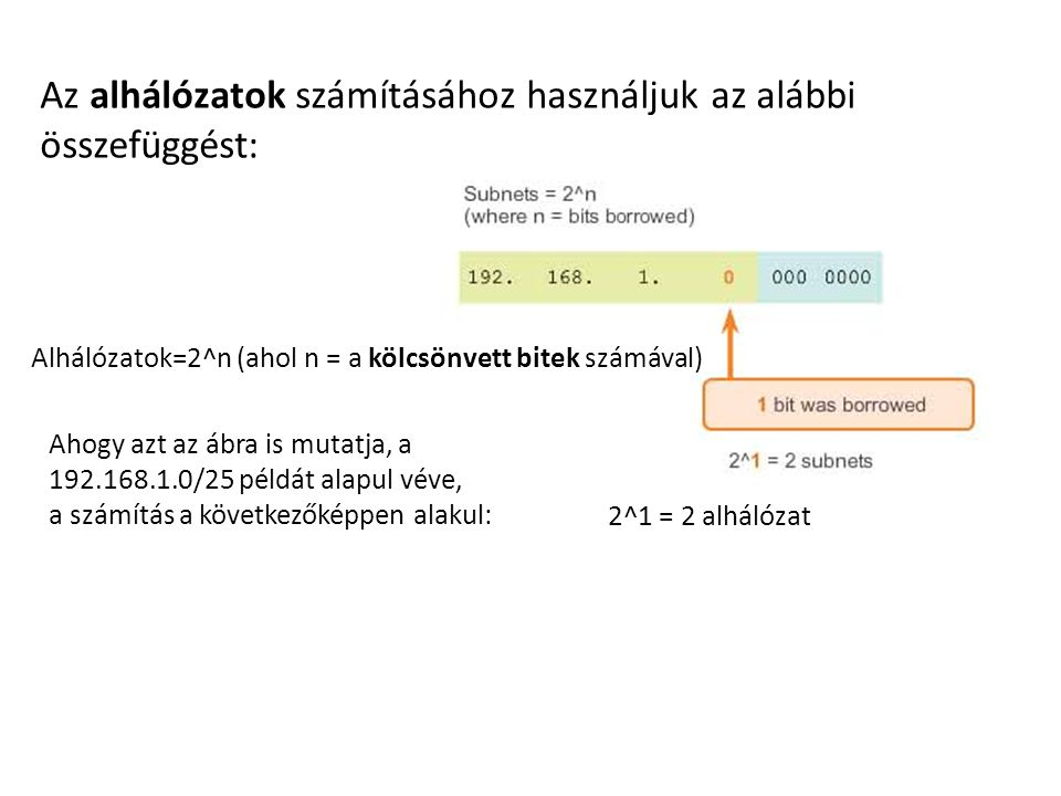 Az alhálózatok számításához használjuk az alábbi összefüggést: