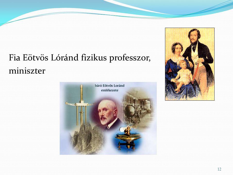 Fia Eötvös Lóránd fizikus professzor,