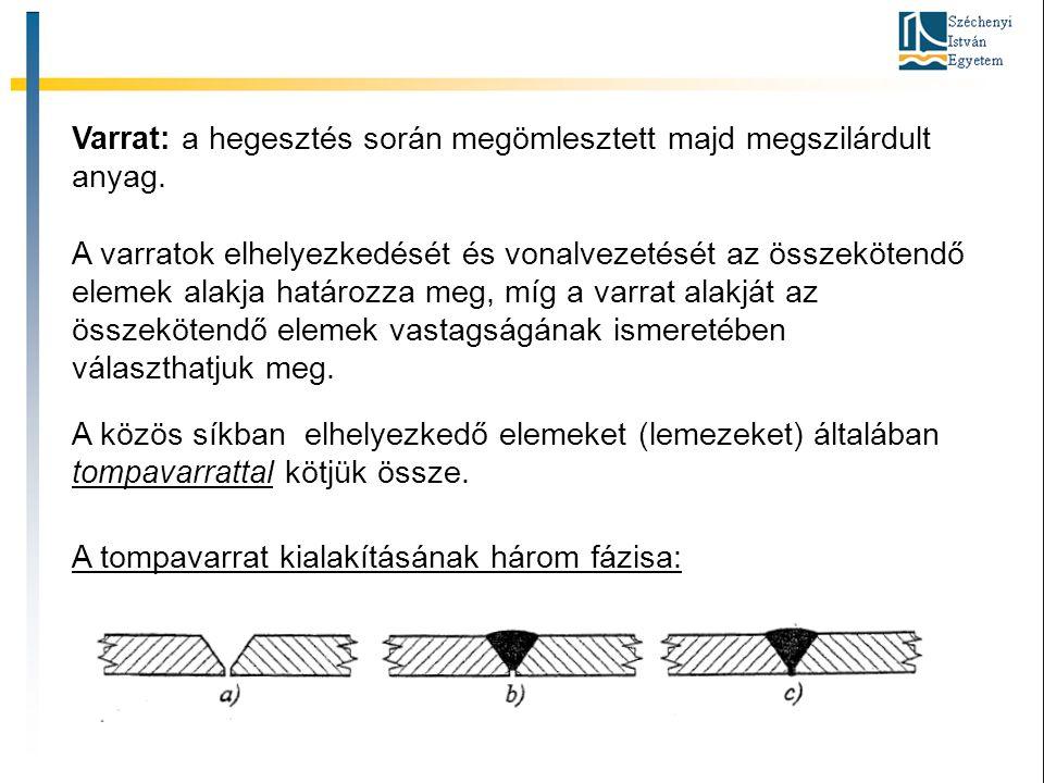 Varrat: a hegesztés során megömlesztett majd megszilárdult anyag.