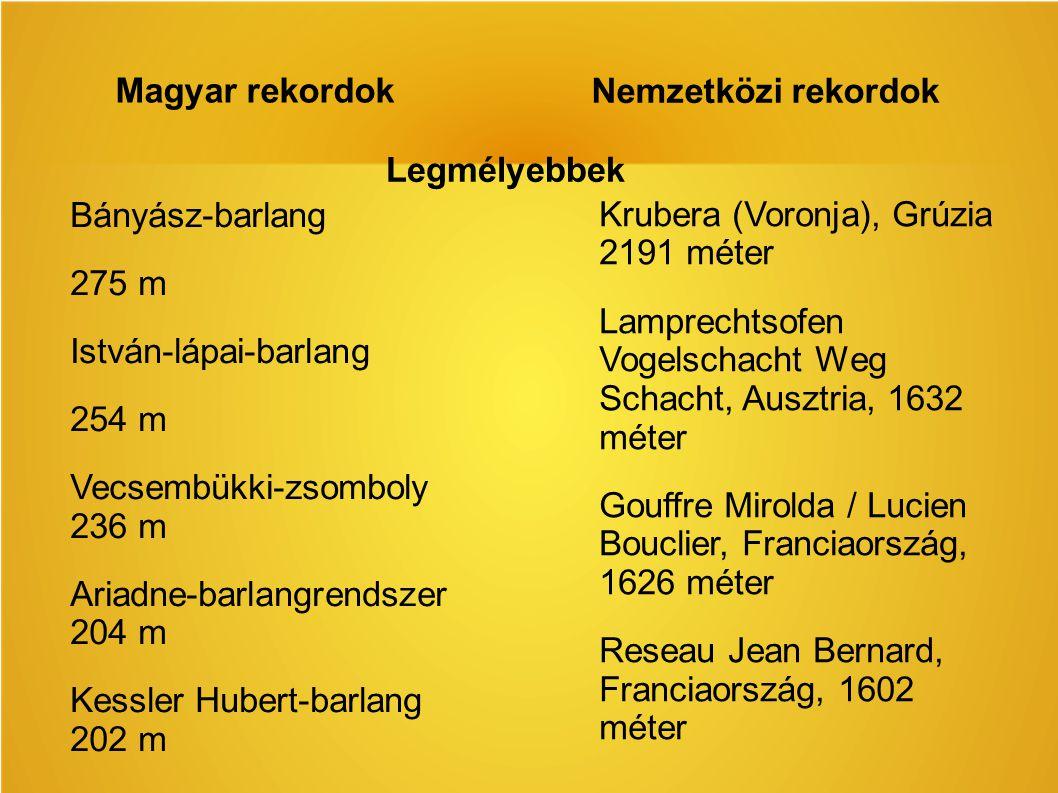 Magyar rekordok Nemzetközi rekordok. Legmélyebbek. Bányász-barlang. 275 m. István-lápai-barlang.