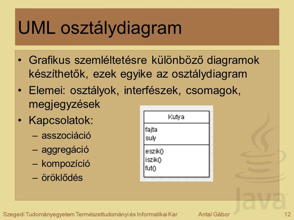 UML osztálydiagram Grafikus szemléltetésre különböző diagramok készíthetők, ezek egyike az osztálydiagram.