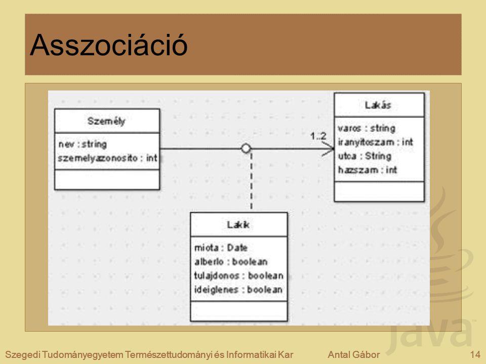 Asszociáció Szegedi Tudományegyetem Természettudományi és Informatikai Kar Antal Gábor