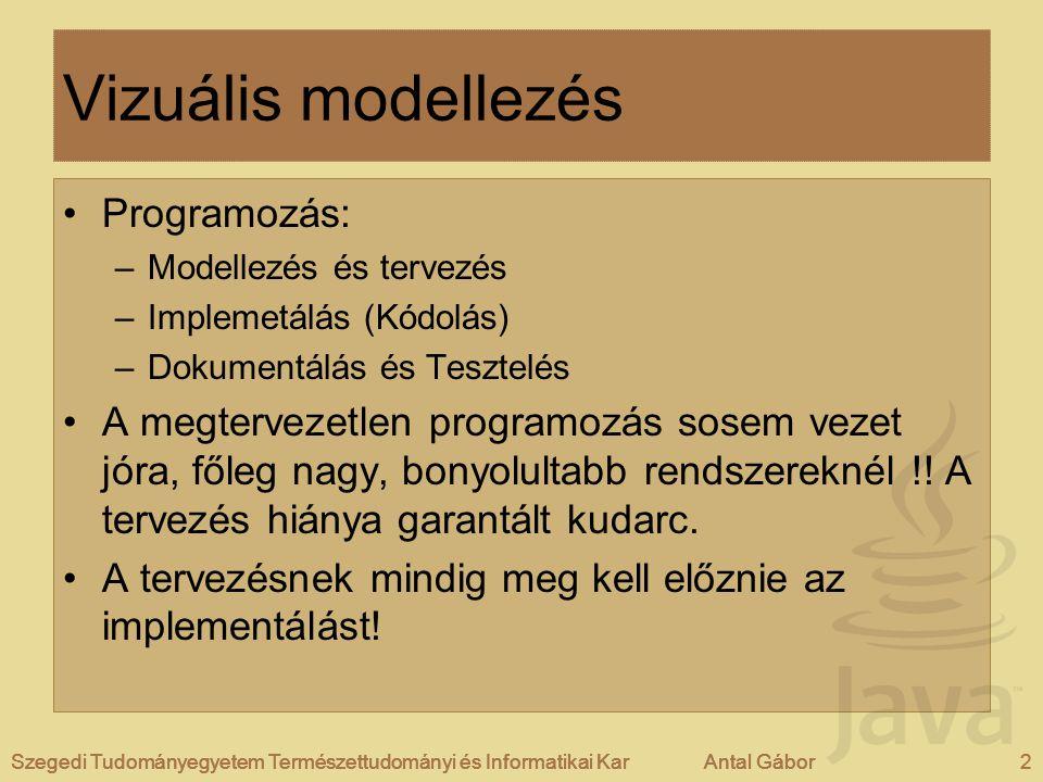 Vizuális modellezés Programozás: