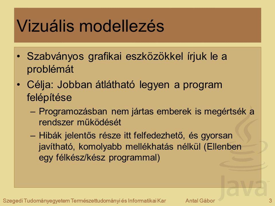 Vizuális modellezés Szabványos grafikai eszközökkel írjuk le a problémát. Célja: Jobban átlátható legyen a program felépítése.