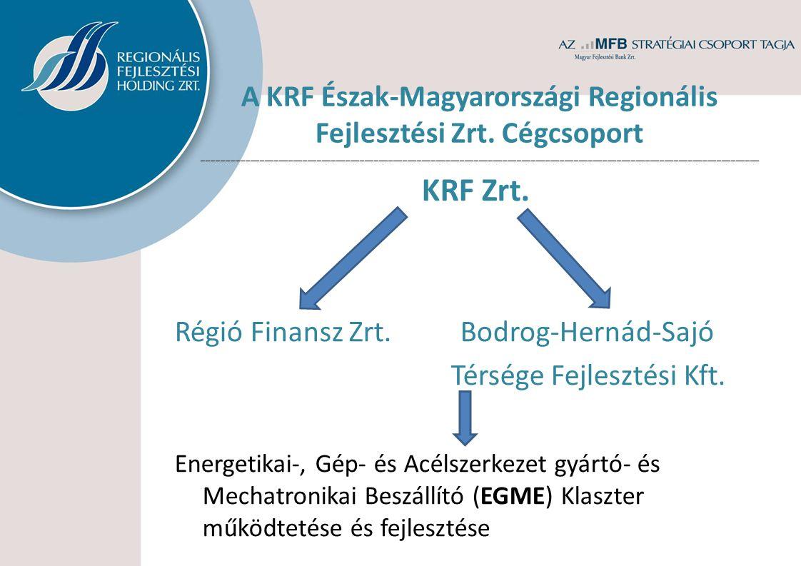 A KRF Észak-Magyarországi Regionális Fejlesztési Zrt