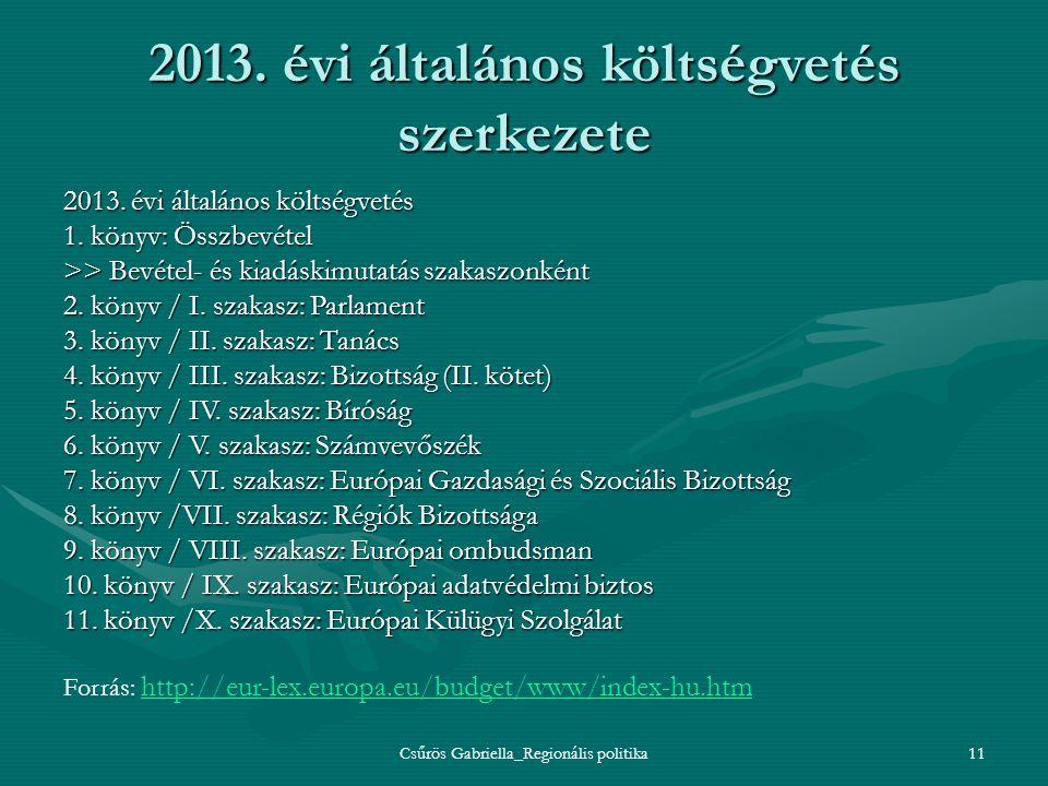 2013. évi általános költségvetés szerkezete