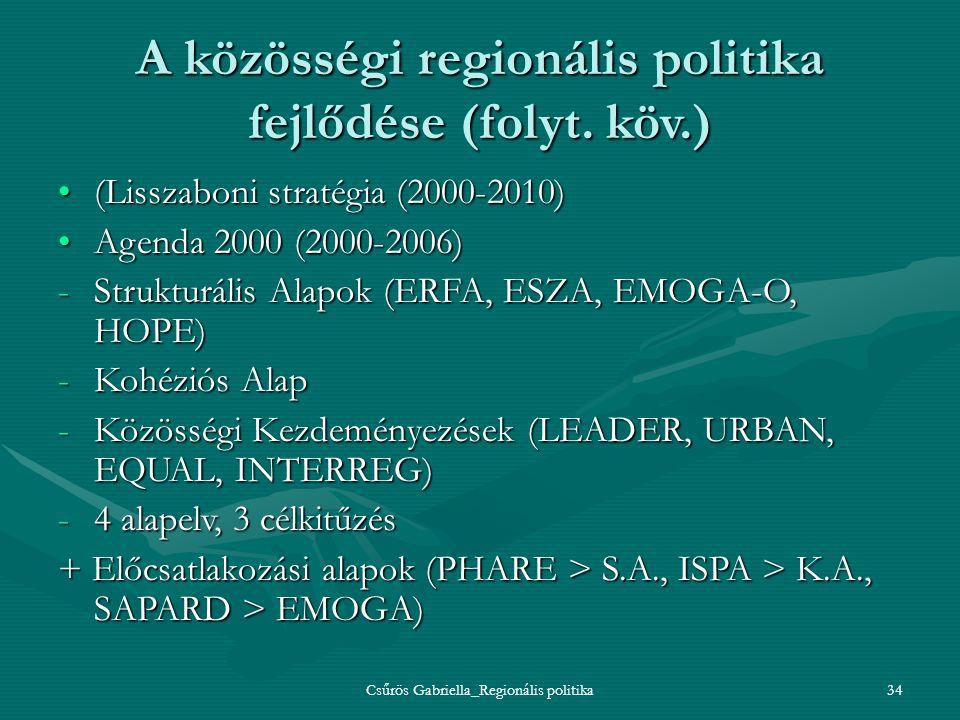 A közösségi regionális politika fejlődése (folyt. köv.)