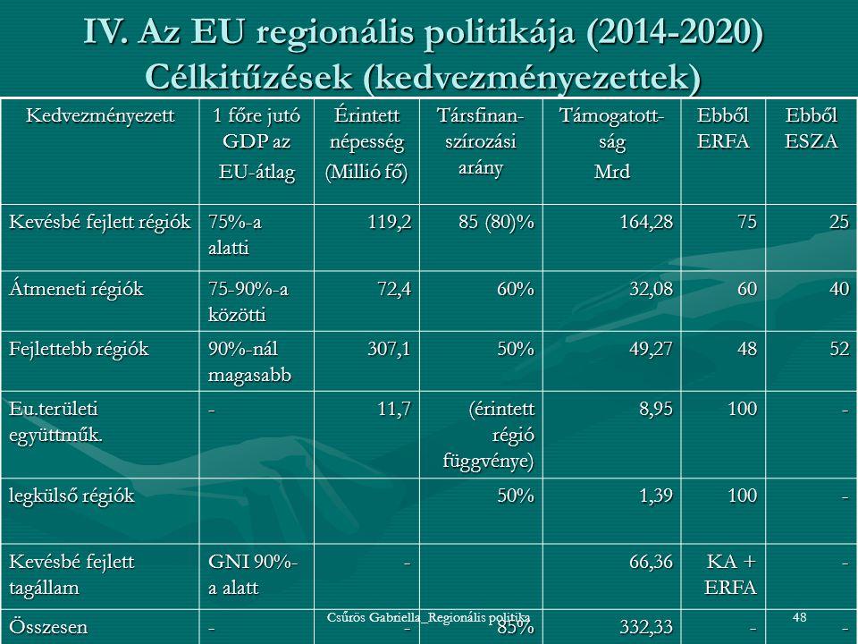 IV. Az EU regionális politikája (2014-2020) Célkitűzések (kedvezményezettek)