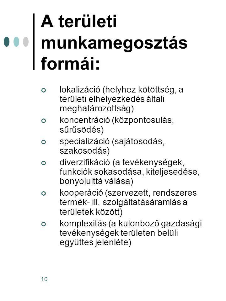 A területi munkamegosztás formái: