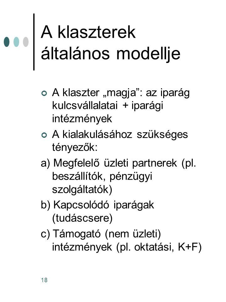 A klaszterek általános modellje