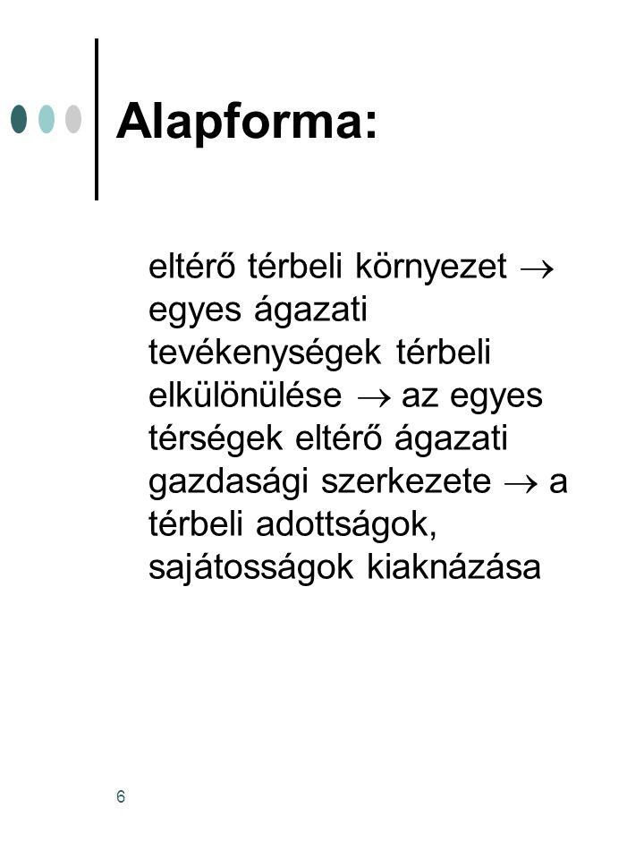 Alapforma:
