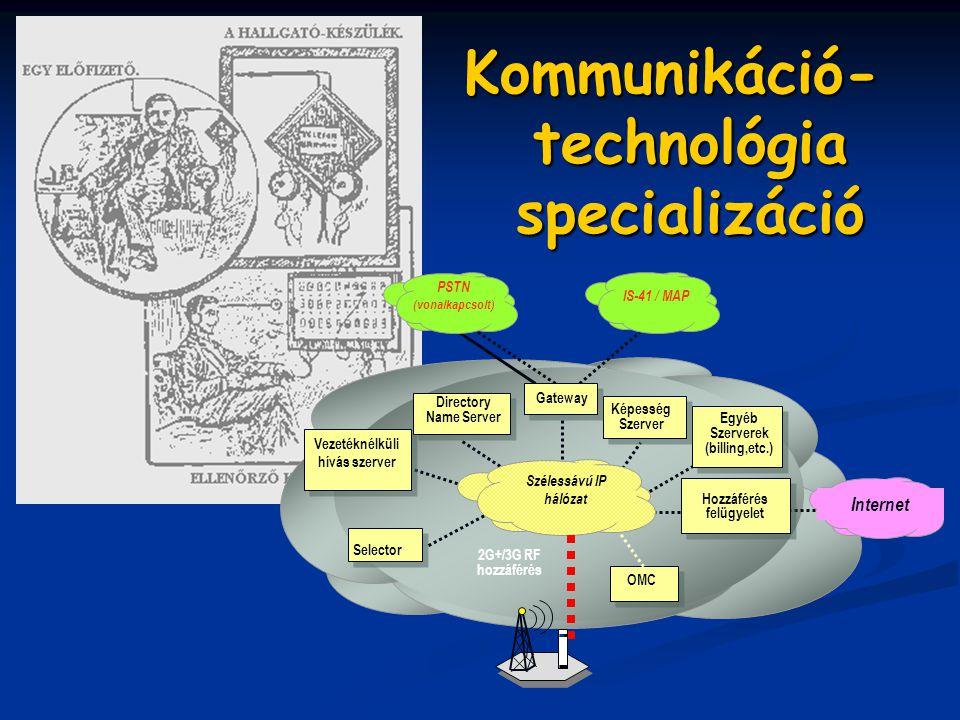 Kommunikáció-technológia specializáció