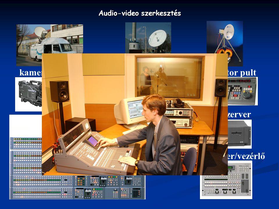 Audio-video szerkesztés
