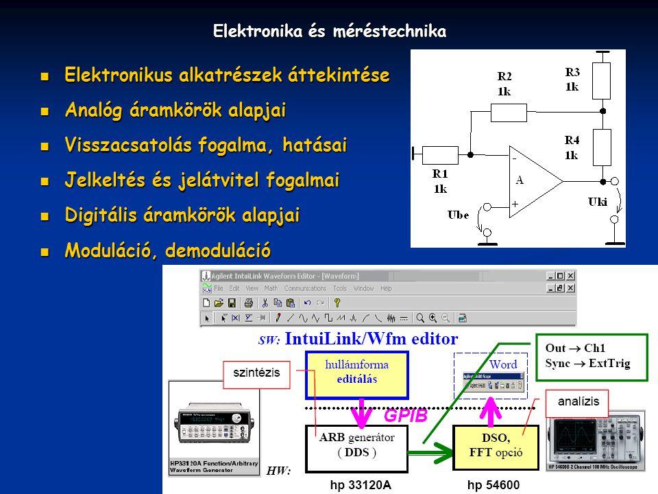 Elektronika és méréstechnika