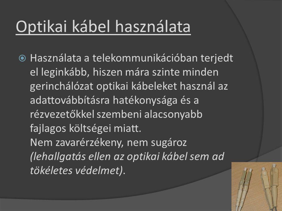 Optikai kábel használata