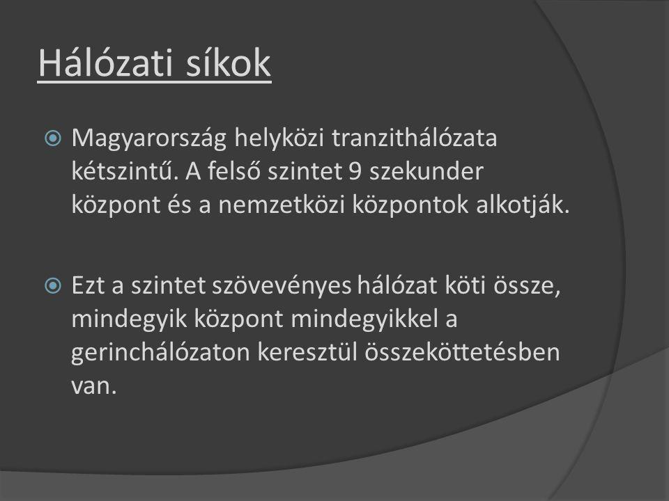 Hálózati síkok Magyarország helyközi tranzithálózata kétszintű. A felső szintet 9 szekunder központ és a nemzetközi központok alkotják.