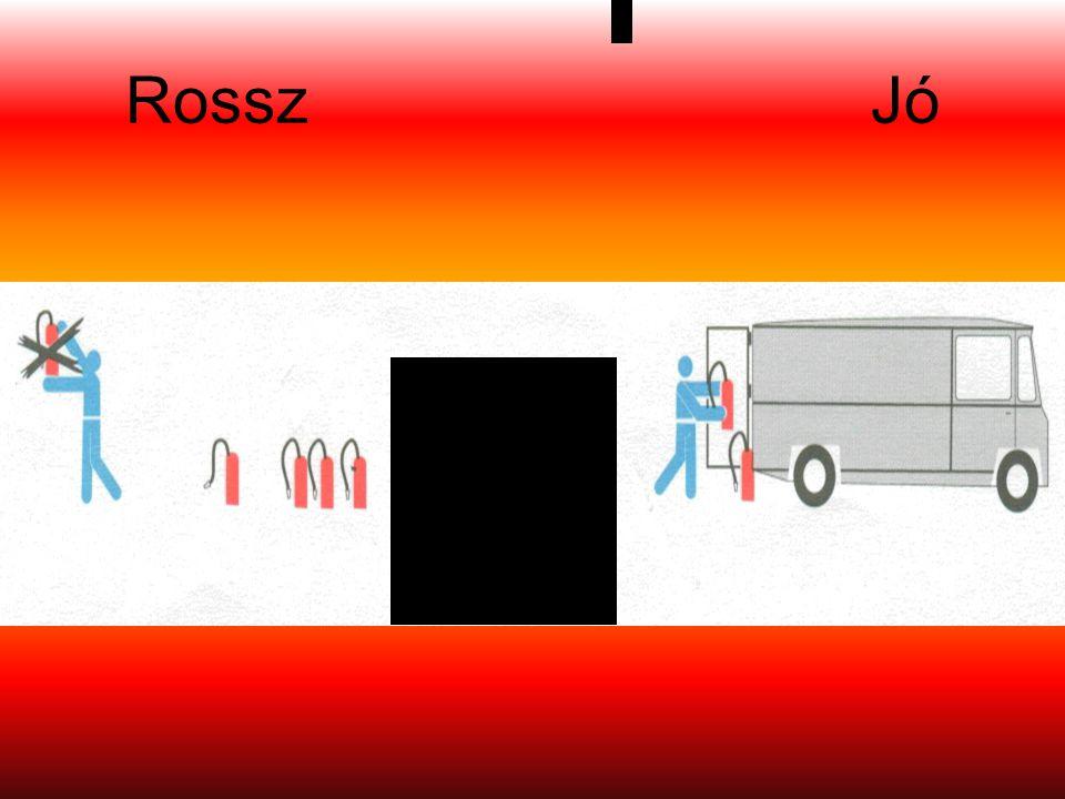 Rossz Jó A használt tűzoltó- készülékeket nem szabad visszaakasztani!