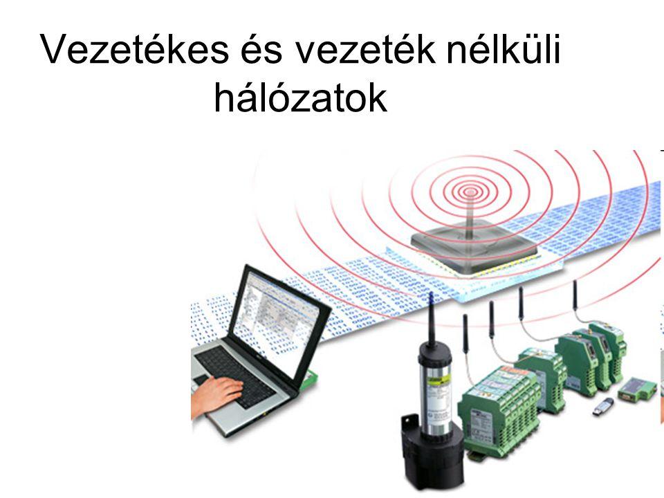 Vezetékes és vezeték nélküli hálózatok