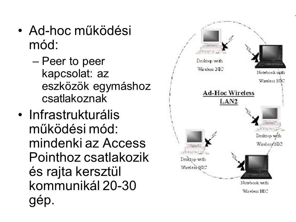 Ad-hoc működési mód: Peer to peer kapcsolat: az eszközök egymáshoz csatlakoznak.