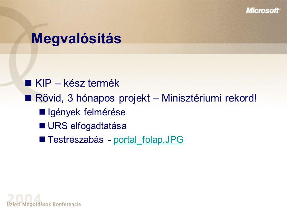 Megvalósítás KIP – kész termék