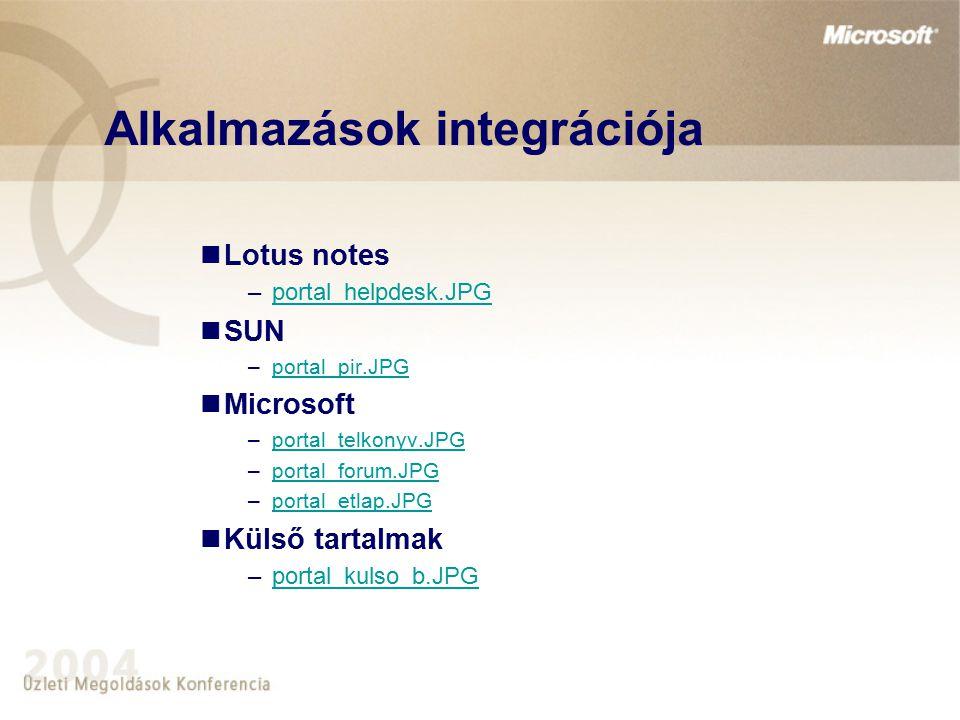Alkalmazások integrációja