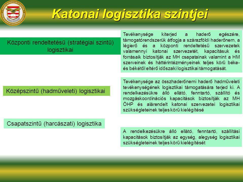 Katonai logisztika szintjei