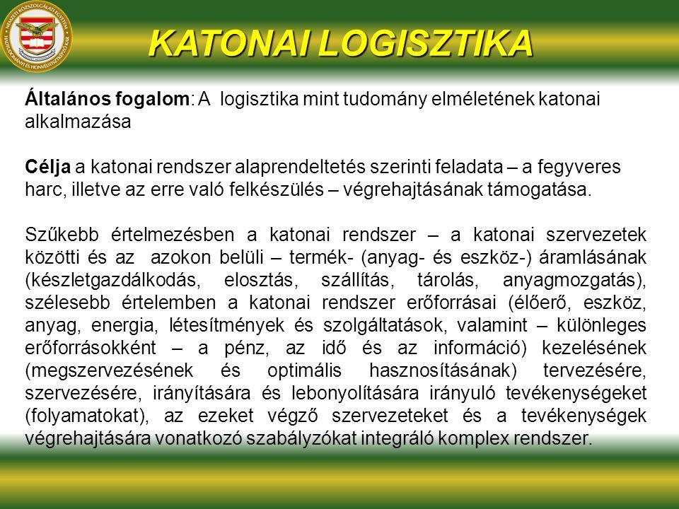 KATONAI LOGISZTIKA Általános fogalom: A logisztika mint tudomány elméletének katonai alkalmazása.