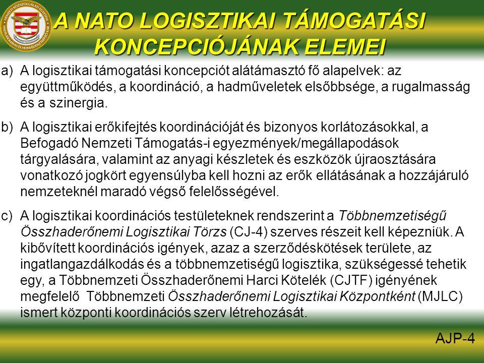 A NATO LOGISZTIKAI TÁMOGATÁSI KONCEPCIÓJÁNAK ELEMEI